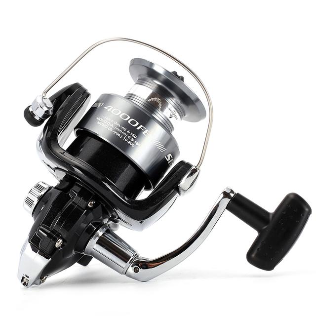 Fishing Reel For Saltewater Carp.
