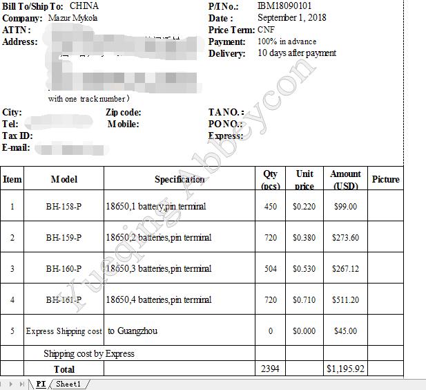 abbeycon china manufactuer alta qualidade melhor venda produtos 01