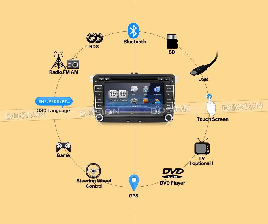 Lecteur dvd de voiture 2 DIN 7 ''pour VW GOLF JETTA POLO TOURAM PASSAT B6 avec écran tactile GPS, commande au volant, stéréo, radio, usb - 3