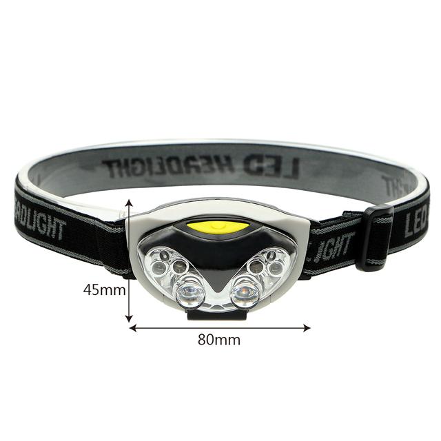 100m Waterproof LED Headlight Headlamp adjustable angle lantern flashlight Focus For Camping