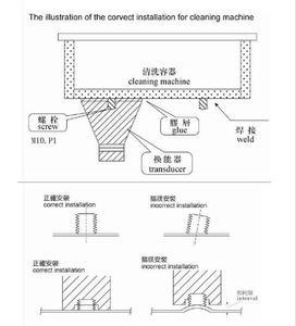 Image 3 - Fréquence ultrasonique 220 KHz de carte de conducteur de puissance de nettoyage de générateur à ca 110 v 100W 281 W 28KHz pour la beauté médicale plus propre