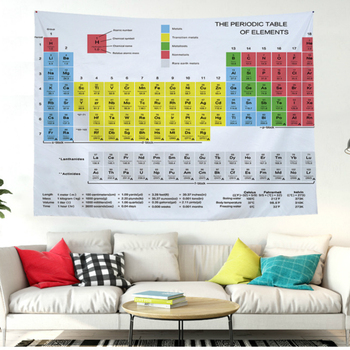 Periodic table chemical elements printing hanging tapestry creative periodic table chemical elements printing hanging tapestry creative school formula plate supply for children room curtain cloth urtaz Gallery