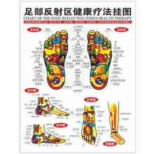 1 pc padrão reflexologia gráficos de tcm pé acupoint centro de saúde pintura decorativa mapa esboço