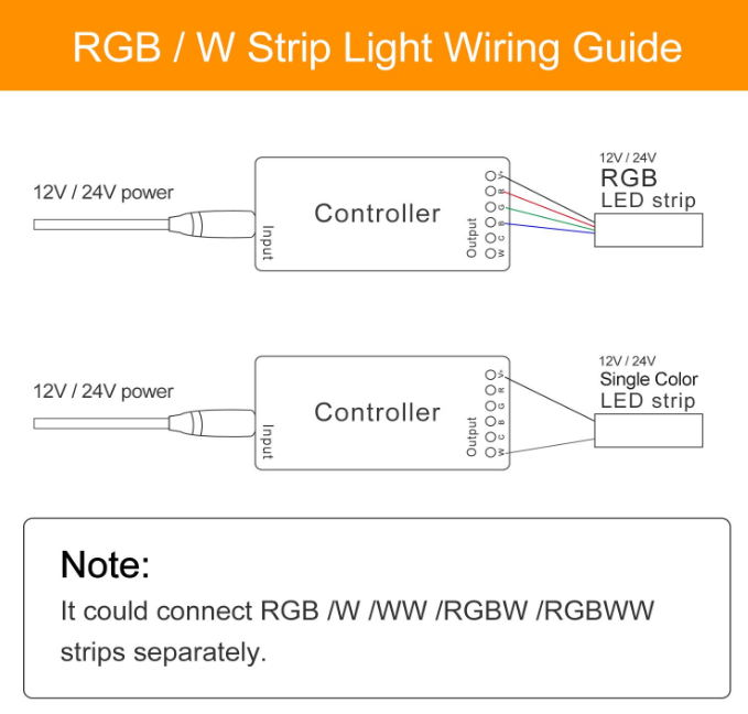 zigbee Zll link smart strip light rgb/rgbw controller DC12V/24V zigbee rgb APP control compatible with ECHO Smartthings Led rgb