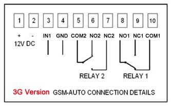 3g-gsm-auto-diagram