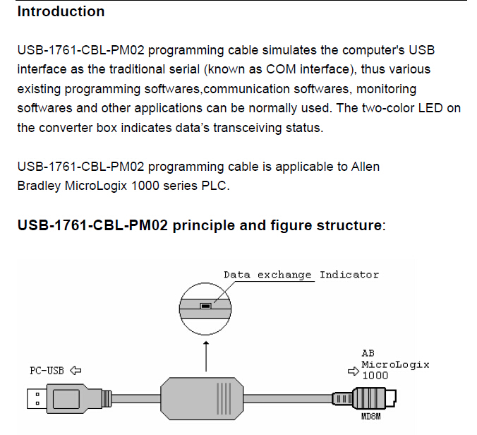 USB 1761 CBL PM02:USB programming adapter for AB MicroLogix 1000 ...