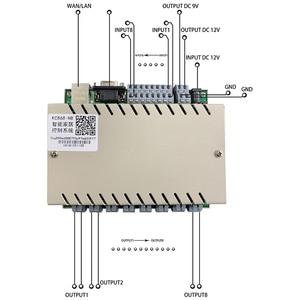Image 4 - Domotica オガルスマートホームオートメーションモジュールコントローラネットワークリレーリモコンセキュリティ警報システム 8 ギャングイーサネット