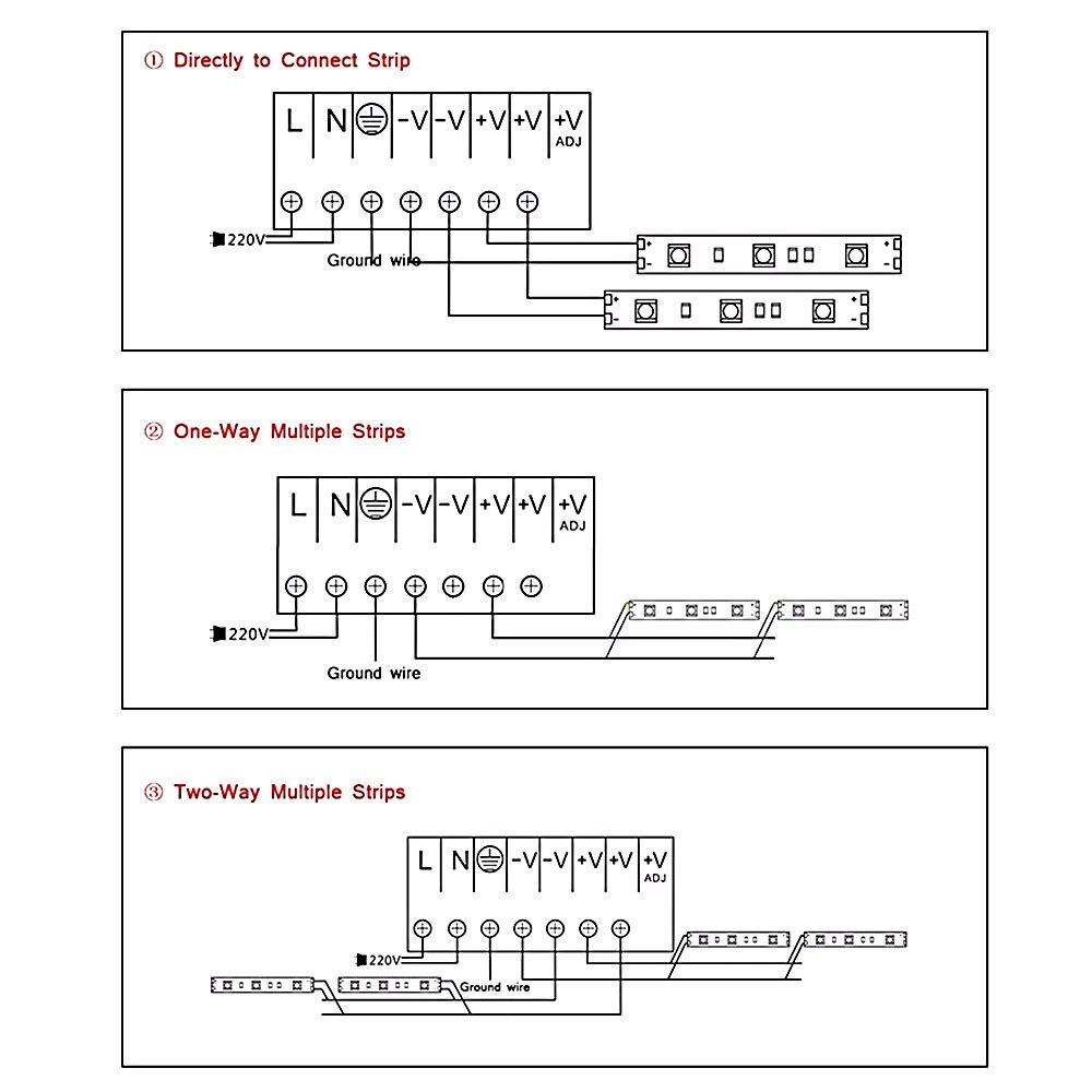 DC5V 2A 3A 4A 5A 8A 10A 12A 20A 30A 40A 60A Commutateur ALIMENTATION LED Transformateurs Adaptateur WS2812B WS2801 SK6812 SK9822 LED BANDE