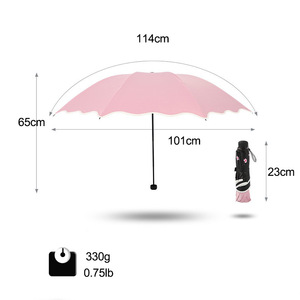 Image 2 - Brand Flower Umbrella For Women Folding Fashion Girl Parasol Sun Portable Strongly Rain Female Sun UV clear Umbrellas Light