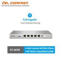 880Mhz Dual Core Ac Controller Full Gigabit Gateway Routing Multi-Wan 5*1000Mbps RJ45 Poort Toegang load Balance Qos Pppoe Server