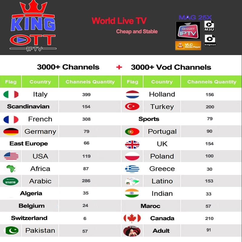Iptv Espa un España holandés Turquía Portugal Italia francia suscripción Iptv adulto M3u Youporn Vod para X96 H96 Mag Htv android Tv box