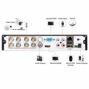 Image 2 - LOFAM 2MP فيديو مراقبة نظام الدائرة التلفزيونية المغلقة 8CH العهد 1080P DVR كيت 4 X العهد 1080P 2.0MP في الهواء الطلق للماء الأمن نظام الكاميرا 8CH