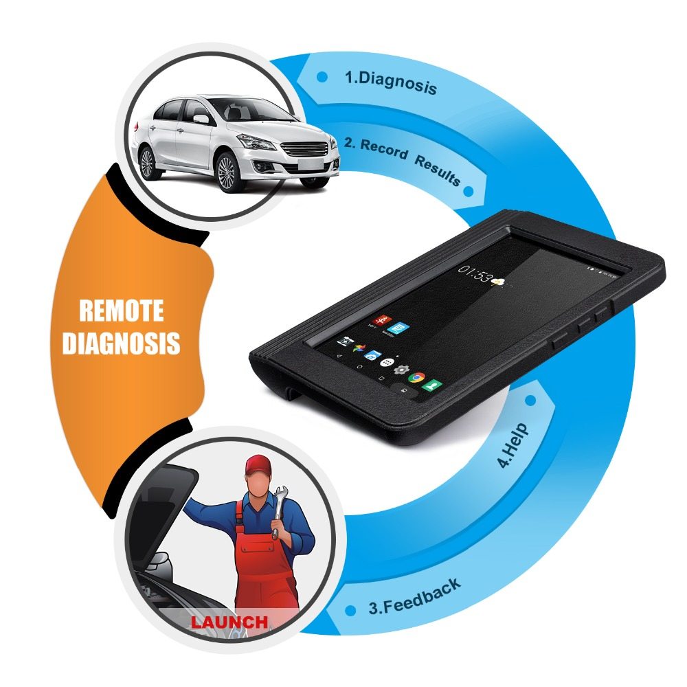 LAUNCH X431 V 8 Bluetooth Wi-Fi Full System Car Diagnostic tool | bizafy  Online