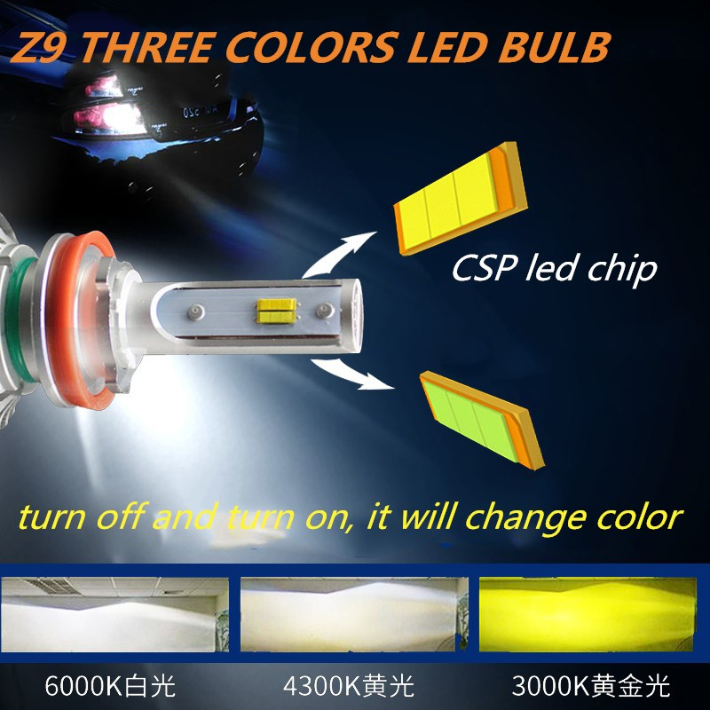 DLAND OWN Z9 THREE COLORS 4000LM H1 H3 H7 9006 HB4 9005 HB3 H8 H9 H11 H10 HIGH POWER AUTO LED LIGHT BULB LAMP, 12V 24V 36W DC 2 sets 9006 hb4 50w cree 2 led head light h7 h8 h9 h10 h11 9005 hb3 1800lm white 12v 24v truck universal driving fog high bright