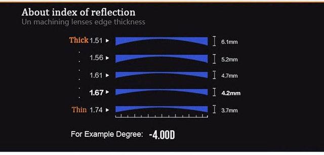 5c7732607d1 Online Shop 1.61 Index Prescription Photochromic Lenses Transition ...