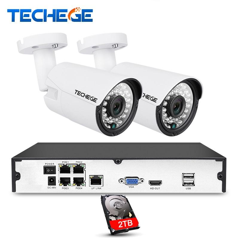 Techege 4CH 1080P CCTV System POE NVR 1080P Output 2PCS 3000TVL 2MP IP Camera Waterproof Video Security Surveillance System