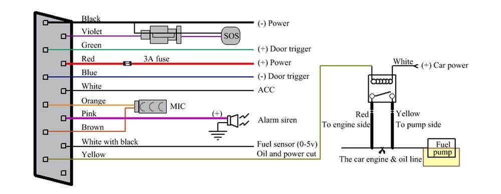 TK303F Wiring Diagram
