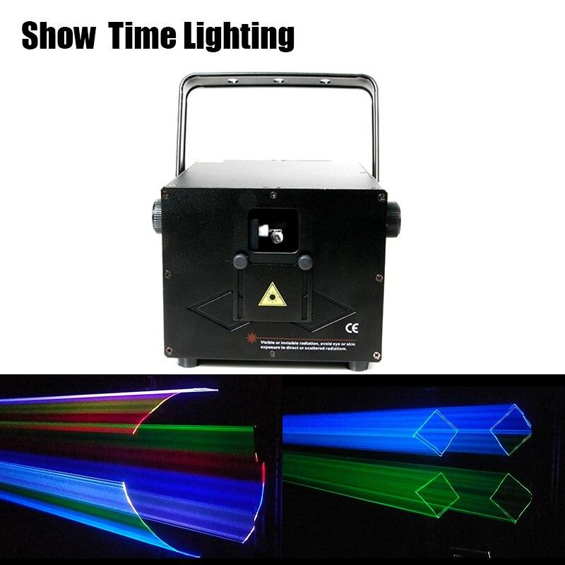 discount Scanner Powerful Laser