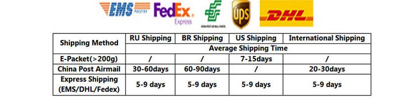 Shipping method2