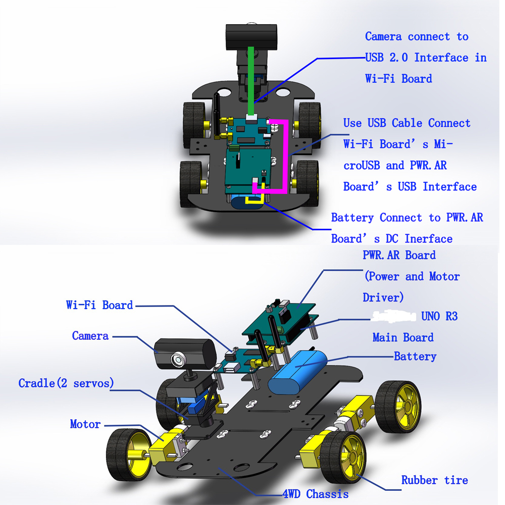 PC CONTROLLED WIRELESS ROBOT DOWNLOAD