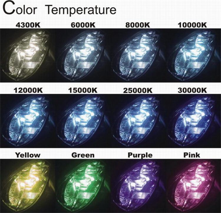 Headlight Color Chart