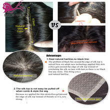EAYON Loose Wave 5*4.5 Silk Base Glueless Full Lace Human Hair Wigs Peruvian Remy Hair With Pre Plucked Natural Hairline Лучший!