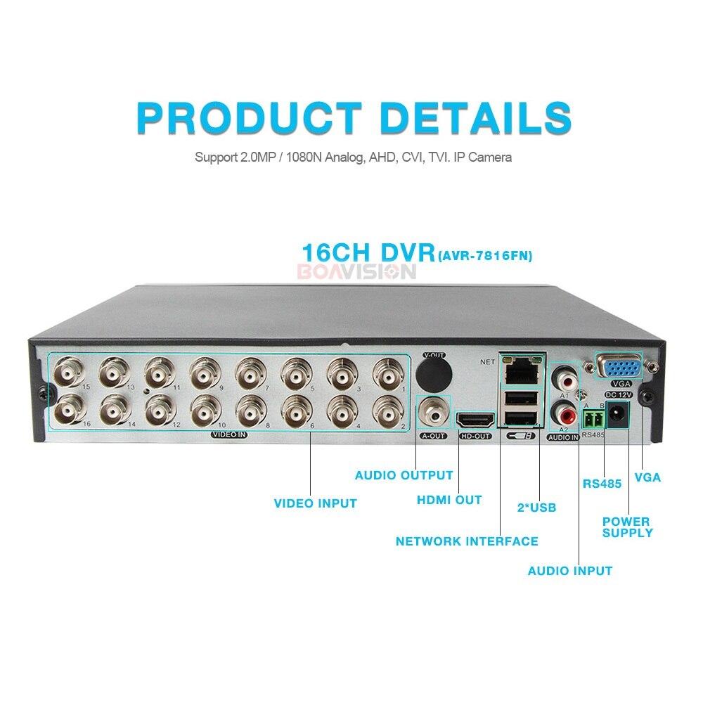 5 en 1 AHD CVI TVI CVBS NVR 4Ch 8Ch 16Ch 1080N sécurité CCTV DVR NVR XVR enregistreur vidéo hybride 1080 P Onvif Max 4 to P2P vue - 5