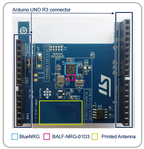 X-NUCLEO-IDB04A1 what\'s onboard
