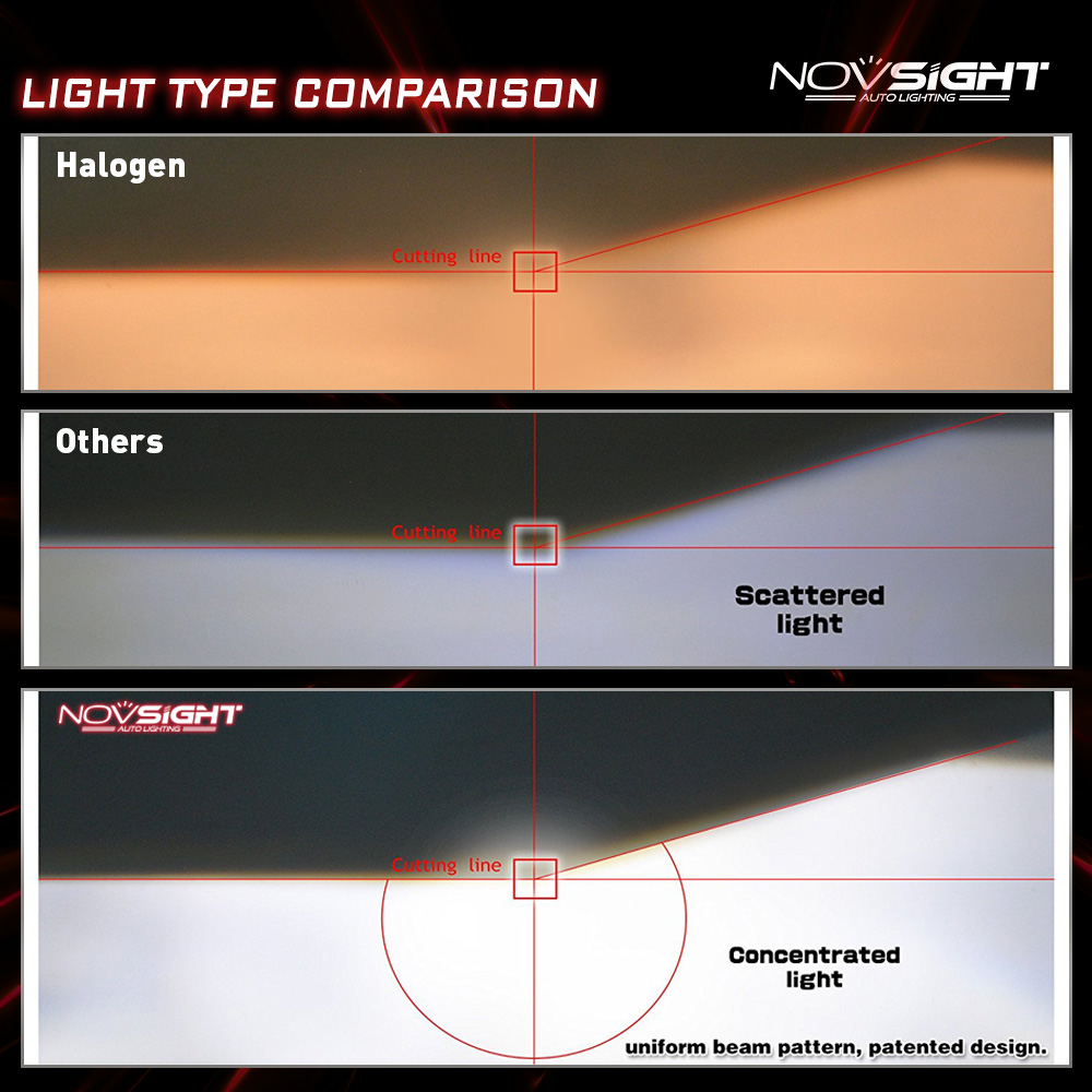 H4 LED Headlight Bulb (6)