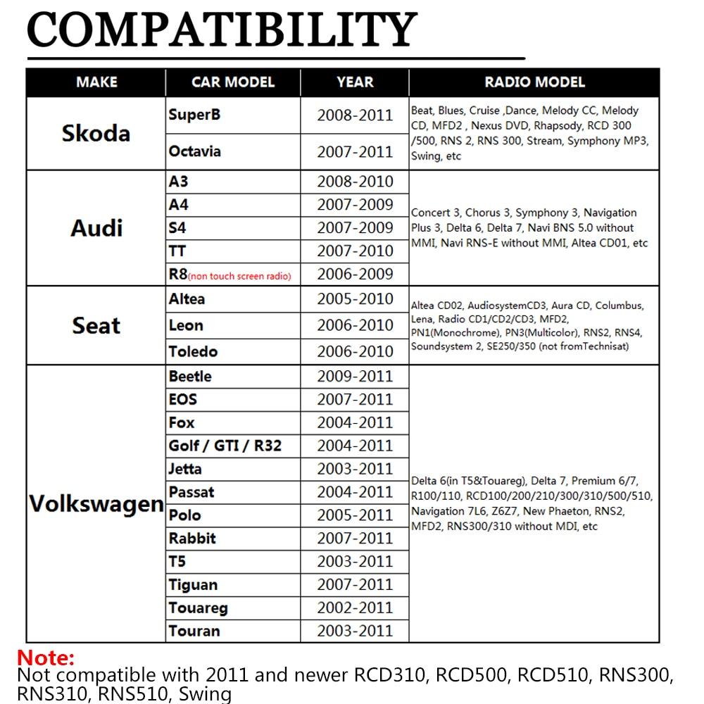 Doxingyecar Aux Usb Bluetooth Mp3 Music Usa Seller Dual Car Audio 12pin Stereo Wire Harness Radio Power Plug