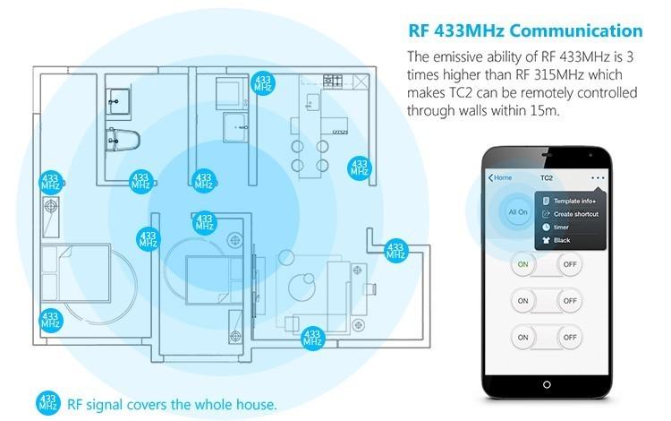 2018 Broadlink TC2 US/AU version 1 2 3 Gang WiFi Accueil automatisation Intelligente Télécommande Led Lumière Switche Tactile Panneau via RM Pro + 18