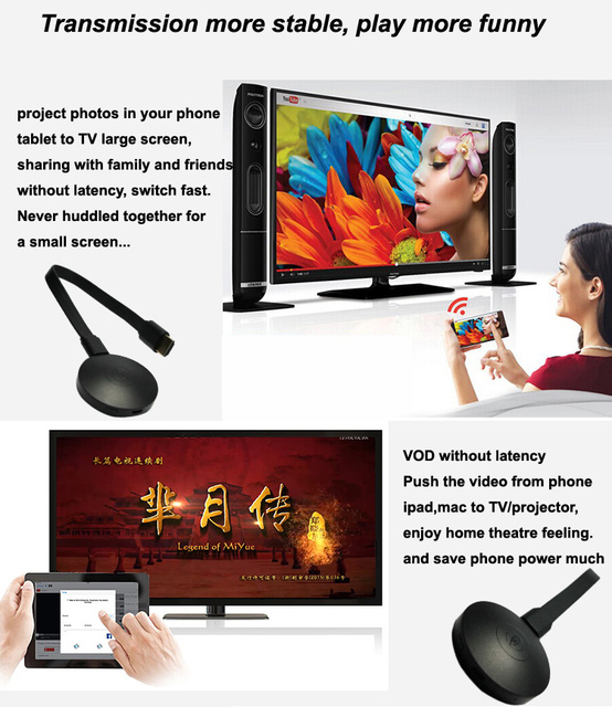 AnyCast G2 Airplay 1080P Wireless WiFi Display TV Dongle Receiver HDMI TV DLNA Miracast for Smart Phones Tablet PC