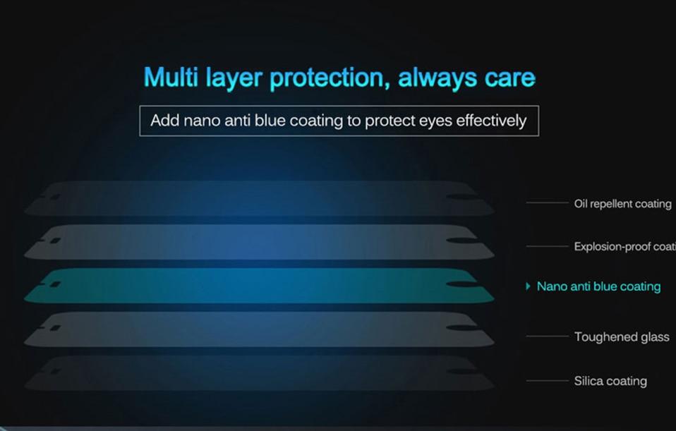 Glass Film on For Xiaomi Redmi 6 Pro 6a 5a note 5 6 pro 7 redmi 5 plus  Ultra Thin Tempered Glass Screen Protectors (10)