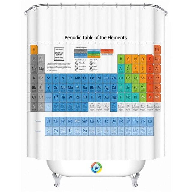 Custom made 2017 di jual baru daftar hidup big bang dan tabel custom made 2017 di jual baru daftar hidup big bang dan tabel periodik unsur kimia eropa urtaz Gallery