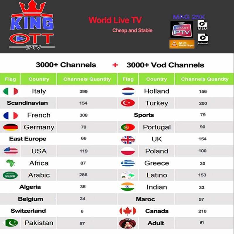 IPTV India Parkistan Bangladesh Indian Hindi Arabic Indian Android