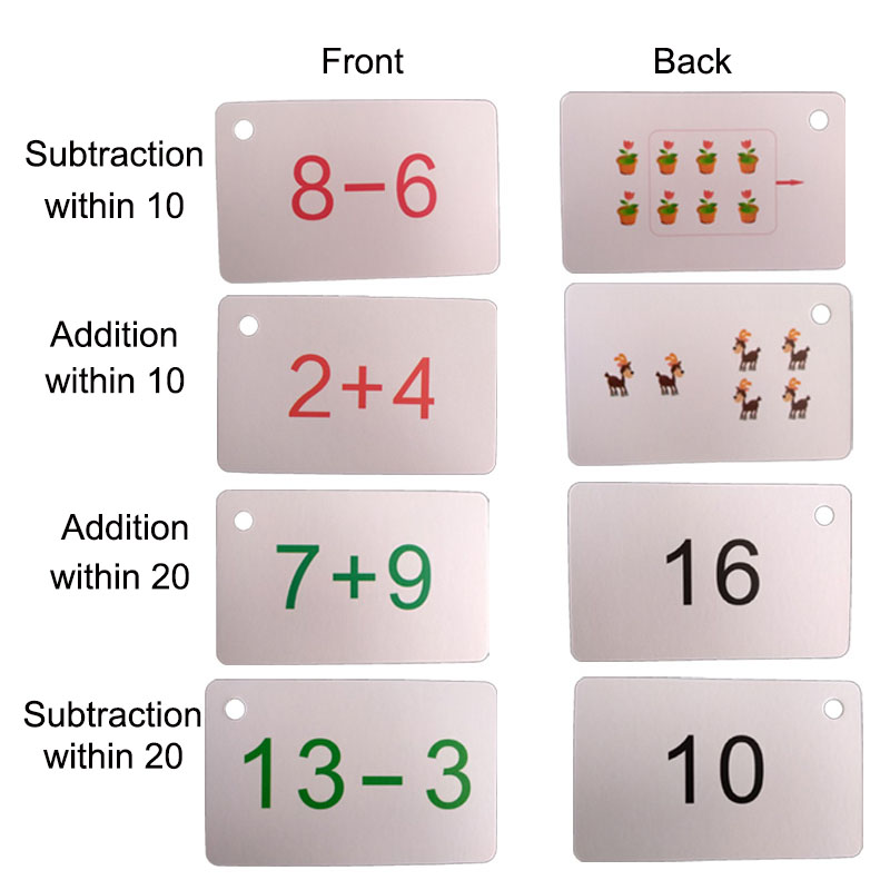 90Pcs/Set (0-10), 110Pcs/Set (11-20) Kids Math Learning Card Addition and Subtraction Flash Card Educational Toys For Children subtraction 52 flash cards