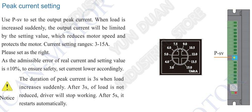 48 V 12 V-56 V BLDC Driver