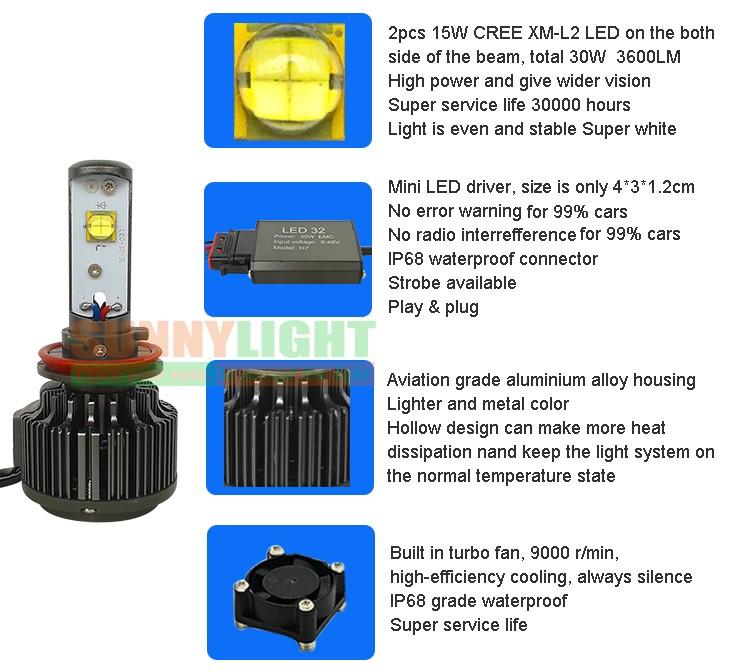 16- h8 h9 h11 led car auto headlight headlamp head light fog light drl