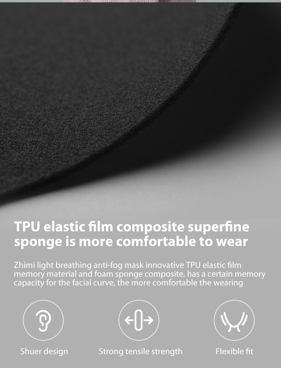 Xiaomi Mijia Smartmi Filter Mask Block 97% PM 2.5 with Ventilating Valve Long-lasting TPU Material 3 PCS Filter Mask Smart Home (12)