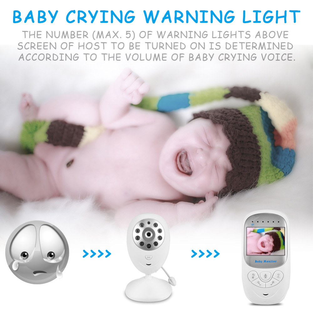 880A Video Baby Monitor 2.4G Wireless with 2.4 Inches LCD 2 Way Audio Talk Night Vision Surveillance Security Camera