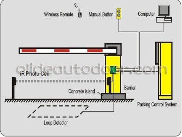 barrier 3.jpg