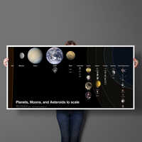 Planets, Moons and Asteroids of the Solar System to scale Polular Science Canvas Painting Poster Print Wall Art Home Decor