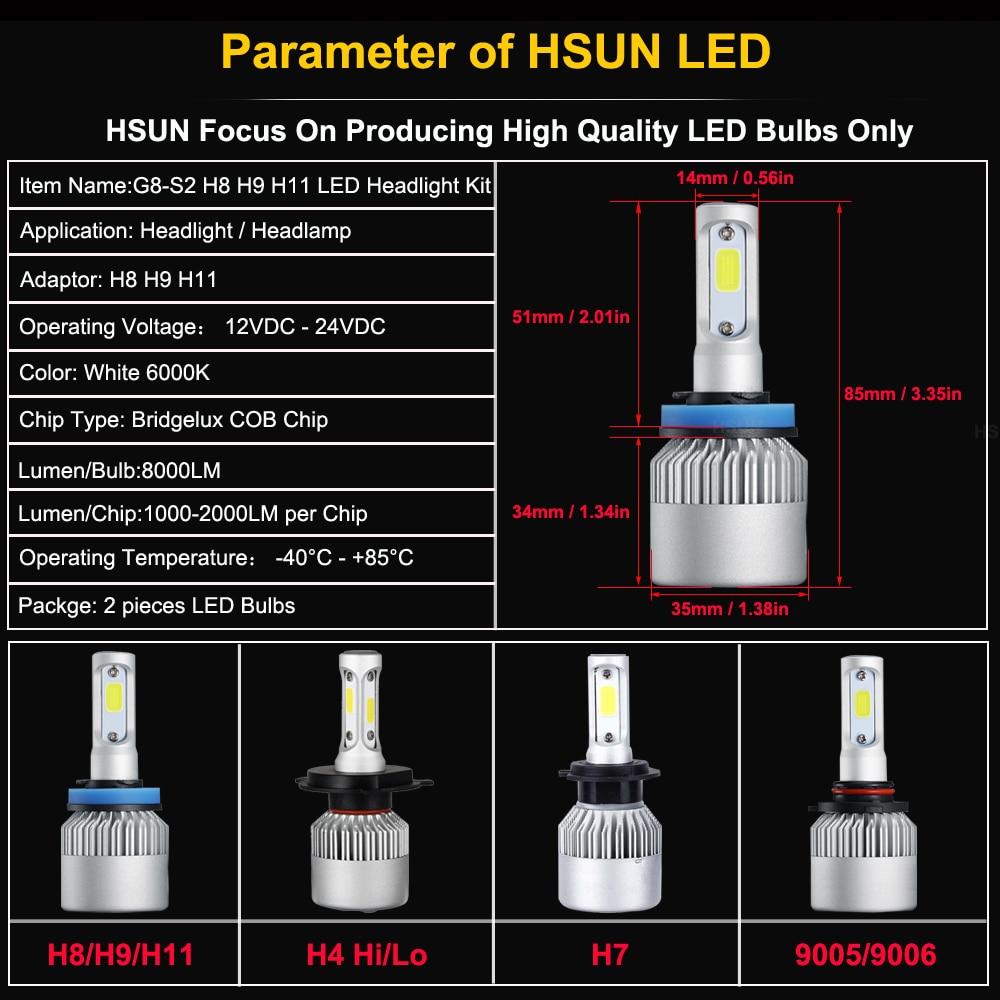 Eseastar 2 pcs 36 W COB Daya Tinggi H4 LED Headlight Built In Turbo - Lampu mobil - Foto 5