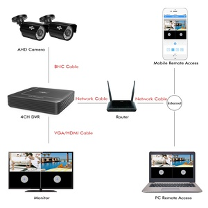 Image 2 - Hiseeu AHD Security Camera System 1080P Video Surveillance 4CH 5 in 1 DVR Infrared CCTV System Waterproof E mail Alert XMeye