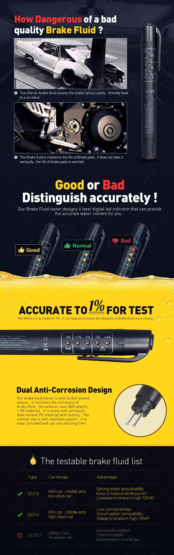 Brake fluid tester (1)