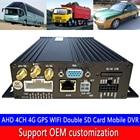 HD monitoring system...