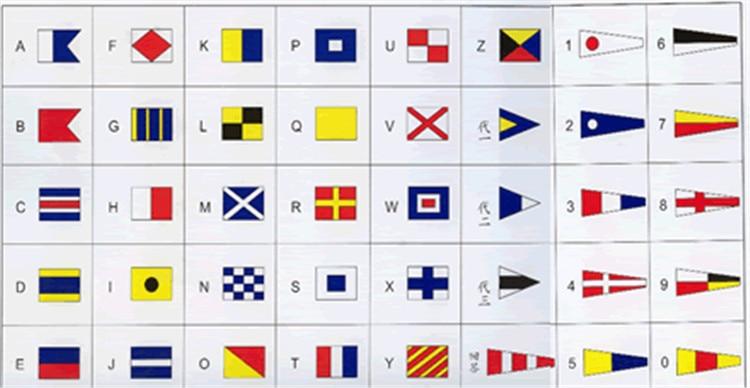 International Language Marine Nautical Signal Flags  Sizes 500x350 (NO4 )