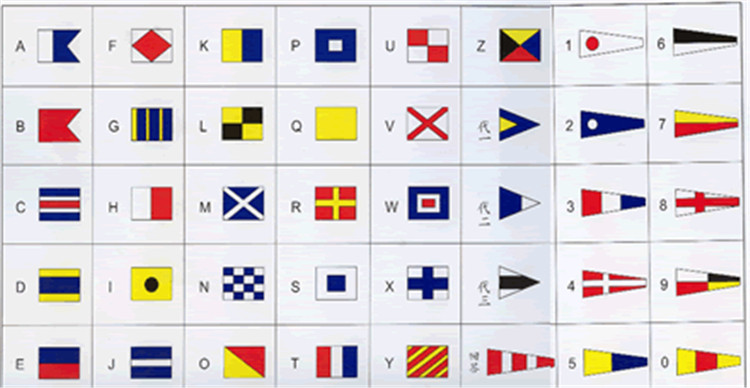 aliexpresscom buy international language marine nautical signal flags sizes 500x350 from reliable flag suppliers on seapeace marine equipment coltd