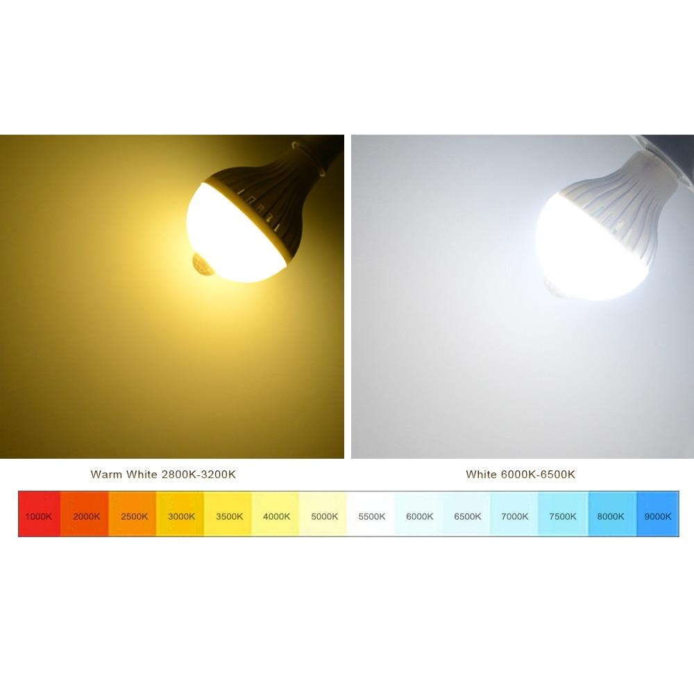 Luzes da Noite sensor de luz para corredor Tipo Pacote Size : 10cm x 7cm x 10cm (3.94in x 2.76in x 3.94in)