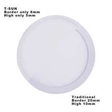 T-SUNRISE Ultra Thin LED Panel Downlight 8W 16W 24W 32W Round/Square LED Ceiling Recessed Lights Power Supply Included SMD4014